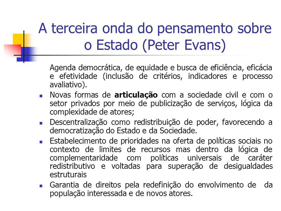 A terceira onda do pensamento sobre o Estado (Peter Evans) Agenda democrática, de equidade e busca de eficiência, eficácia e efetividade (inclusão de
