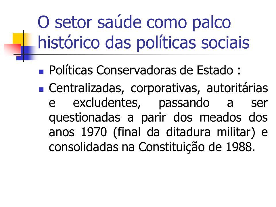 O setor saúde como palco histórico das políticas sociais Políticas Conservadoras de Estado : Centralizadas, corporativas, autoritárias e excludentes,