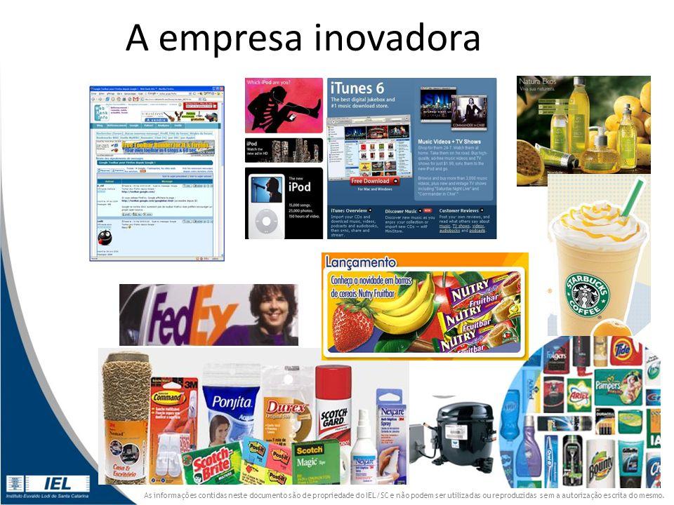 A empresa inovadora