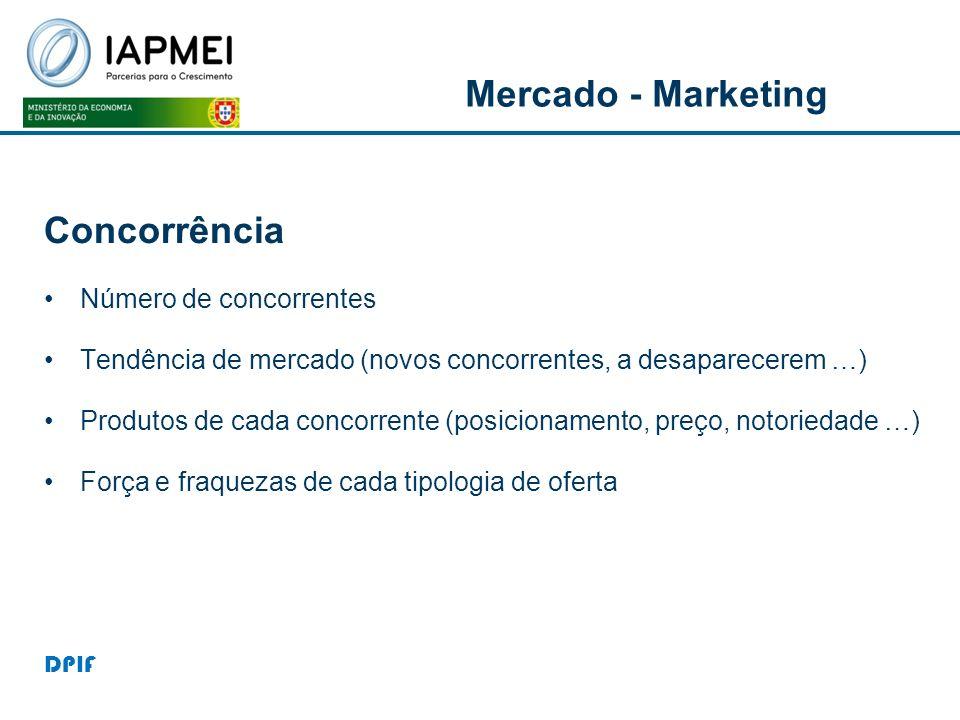 Concorrência Número de concorrentes Tendência de mercado (novos concorrentes, a desaparecerem …) Produtos de cada concorrente (posicionamento, preço,