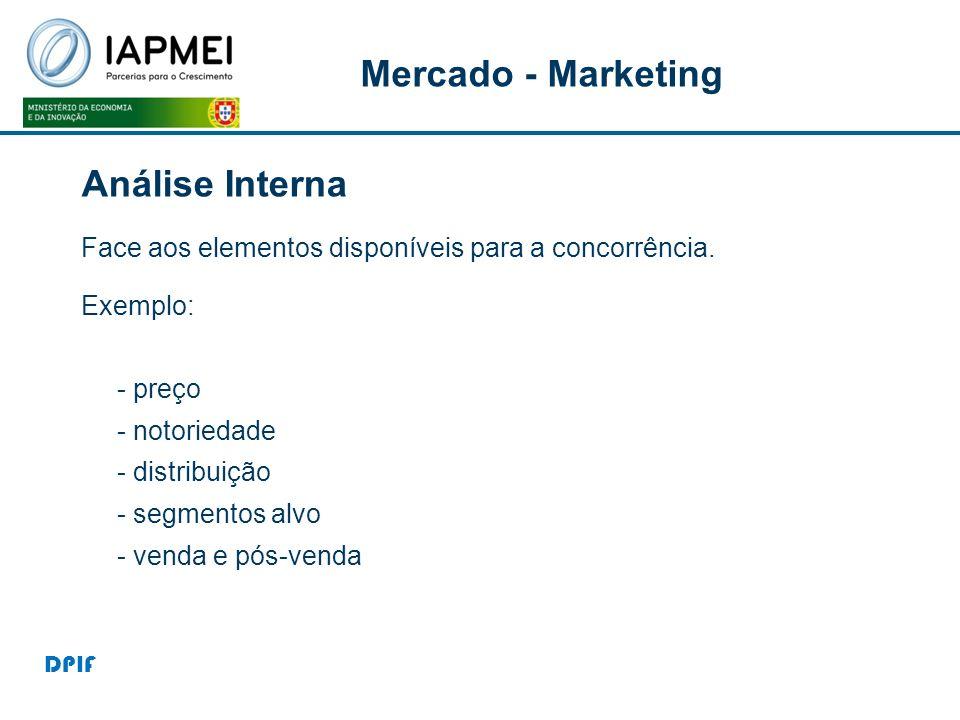 Mercado - Marketing Análise Interna Face aos elementos disponíveis para a concorrência. Exemplo: - preço - notoriedade - distribuição - segmentos alvo