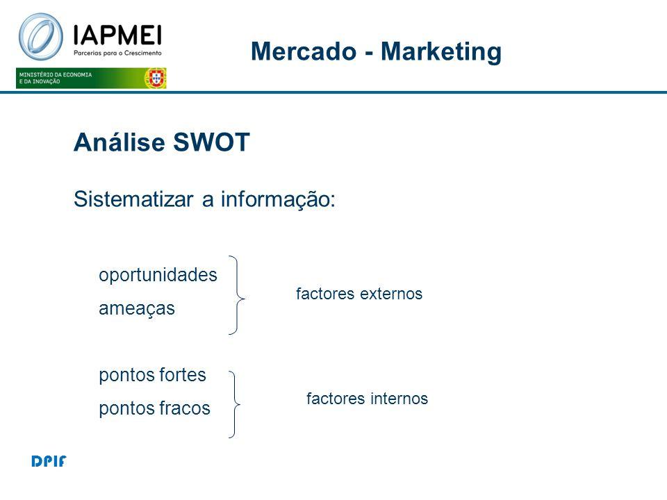 Mercado - Marketing Análise SWOT Sistematizar a informação: oportunidades ameaças pontos fortes pontos fracos factores externos factores internos DPIF