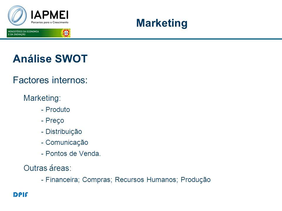 Marketing Análise SWOT Factores internos: Marketing: - Produto - Pre ç o - Distribui ç ão - Comunica ç ão - Pontos de Venda. Outras á reas: - Financei