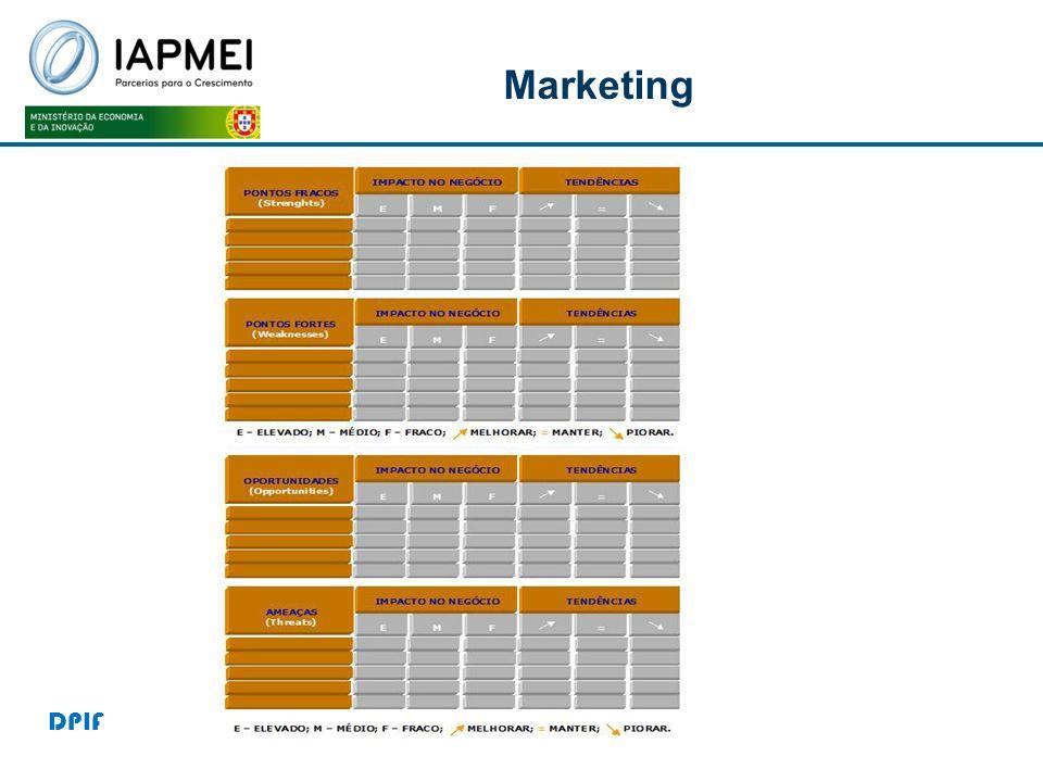 Marketing DPIF