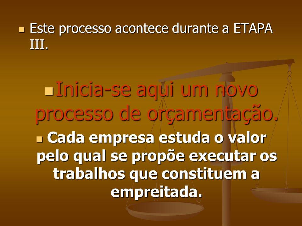 Este processo acontece durante a ETAPA III. Este processo acontece durante a ETAPA III.