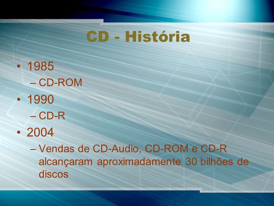 CD - História 1985 –CD-ROM 1990 –CD-R 2004 –Vendas de CD-Audio, CD-ROM e CD-R alcançaram aproximadamente 30 bilhões de discos