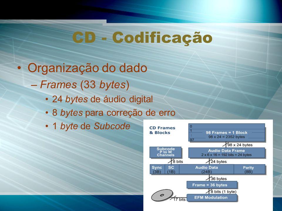 CD - Codificação Organização do dado –Frames (33 bytes) 24 bytes de áudio digital 8 bytes para correção de erro 1 byte de Subcode