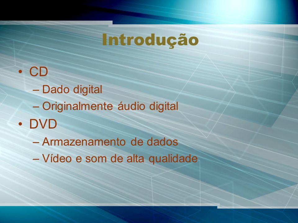 Introdução CD –Dado digital –Originalmente áudio digital DVD –Armazenamento de dados –Vídeo e som de alta qualidade