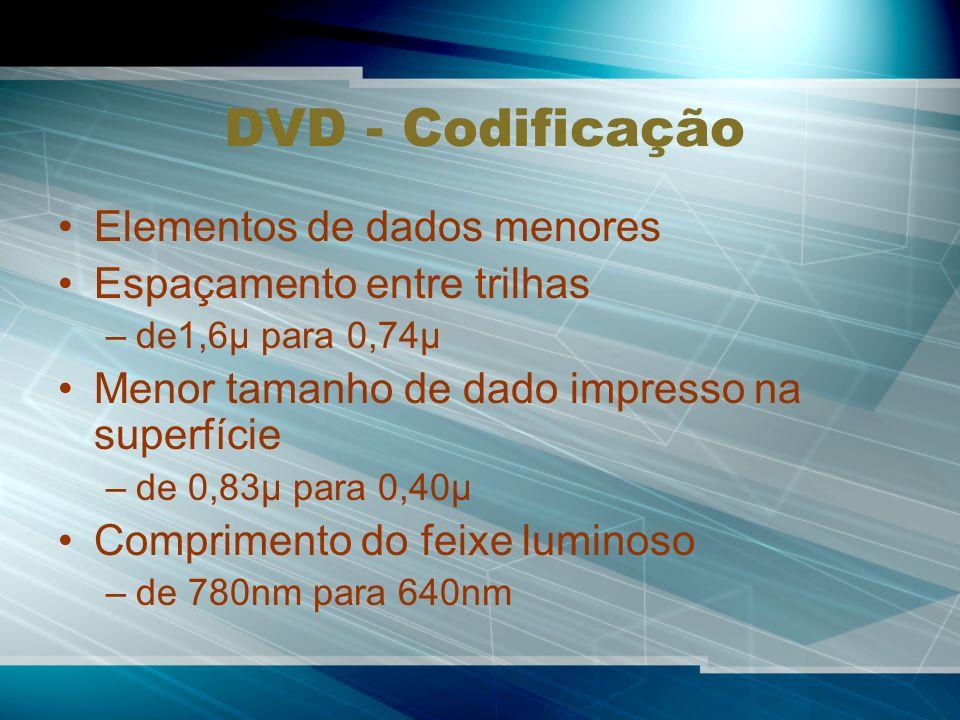 DVD - Codificação Elementos de dados menores Espaçamento entre trilhas –de1,6µ para 0,74µ Menor tamanho de dado impresso na superfície –de 0,83µ para 0,40µ Comprimento do feixe luminoso –de 780nm para 640nm