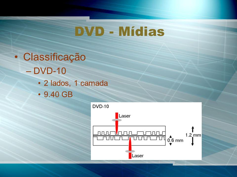 DVD - Mídias Classificação –DVD-10 2 lados, 1 camada 9.40 GB
