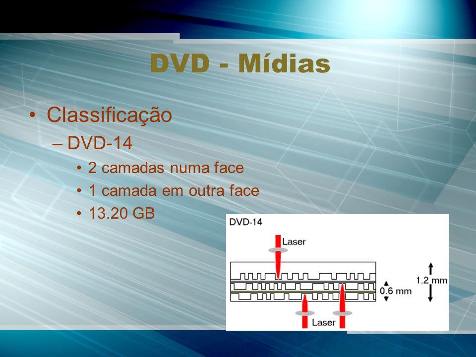 DVD - Mídias Classificação –DVD-14 2 camadas numa face 1 camada em outra face 13.20 GB