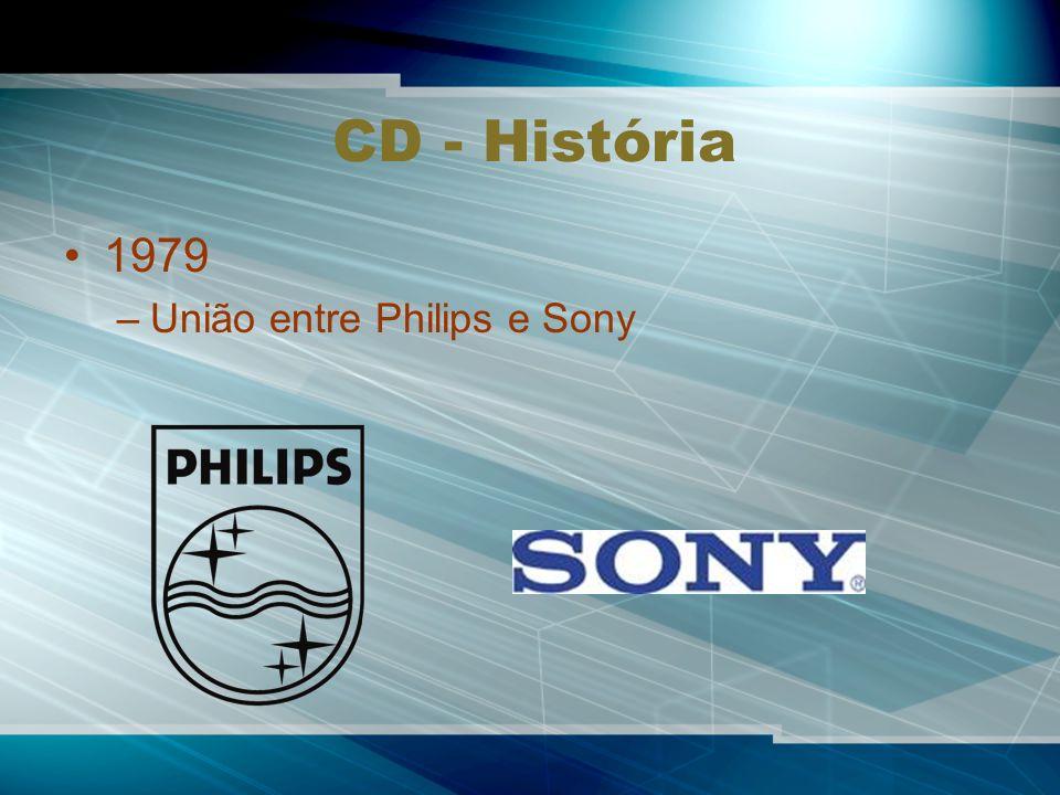 CD - Mídias CD-R –Cores –Camadas –CD Text / Minidisc