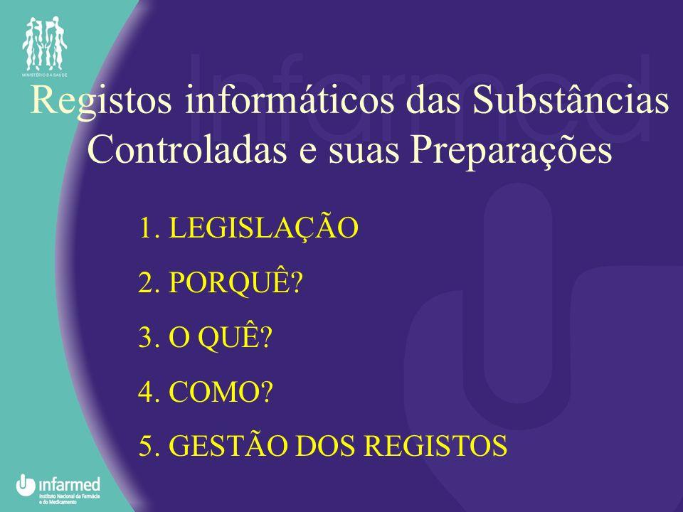 Registos informático das substâncias controladas Mais informação Maior controlo Segurança Rui Quaresma INFARMED - Departamento de Inspecção e Licenciamentos