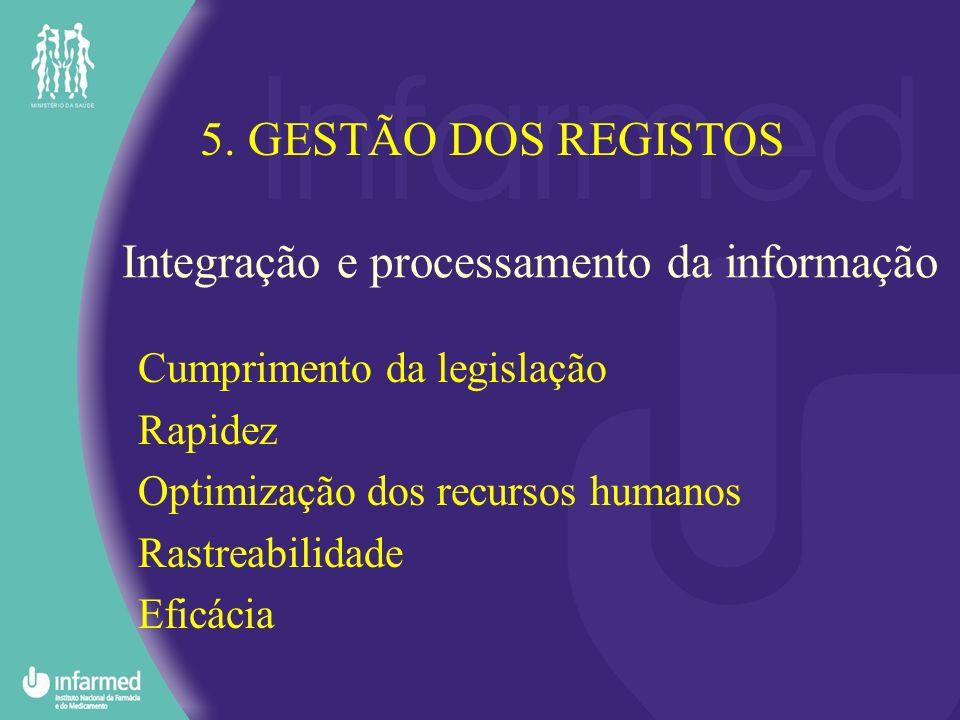 Integração e processamento da informação Cumprimento da legislação Rapidez Optimização dos recursos humanos Rastreabilidade Eficácia 5. GESTÃO DOS REG