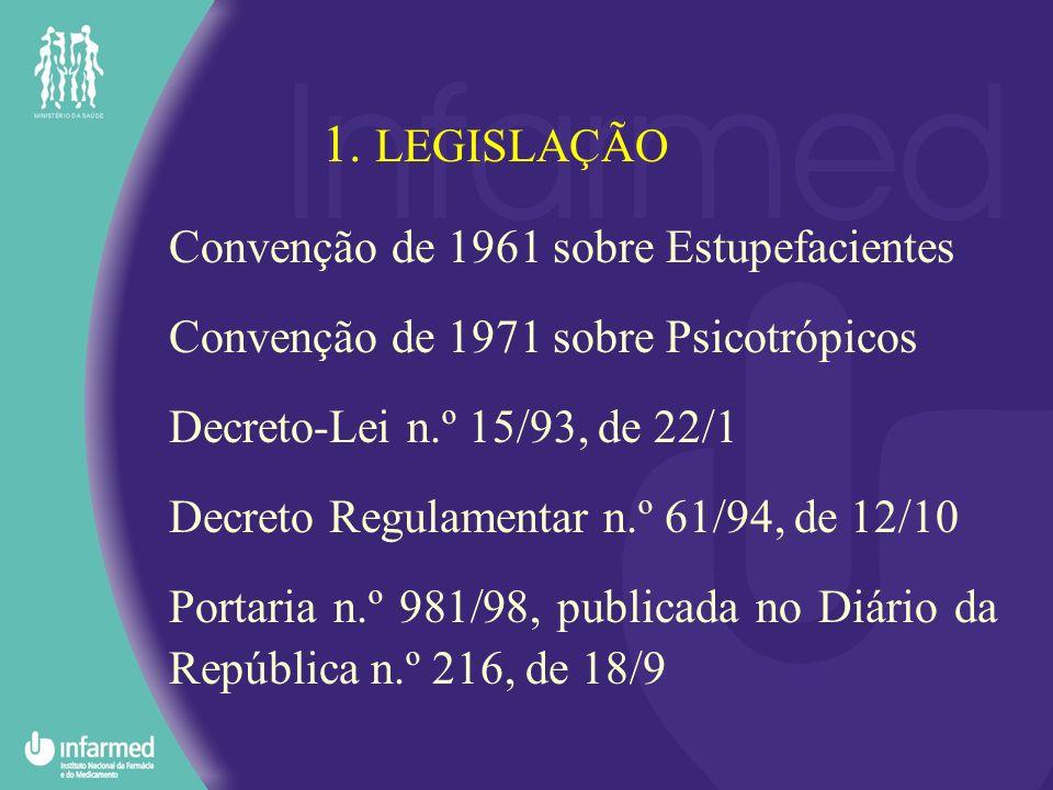 Convenção de 1961 sobre Estupefacientes Convenção de 1971 sobre Psicotrópicos Decreto-Lei n.º 15/93, de 22/1 Decreto Regulamentar n.º 61/94, de 12/10