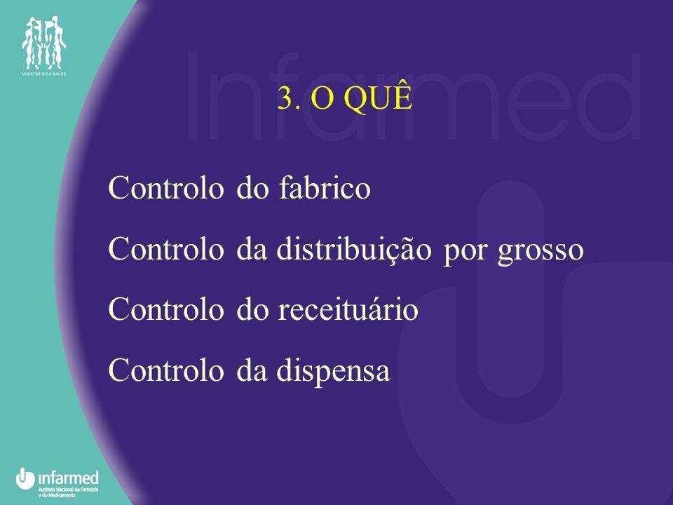Controlo do fabrico Controlo da distribuição por grosso Controlo do receituário Controlo da dispensa 3. O QUÊ