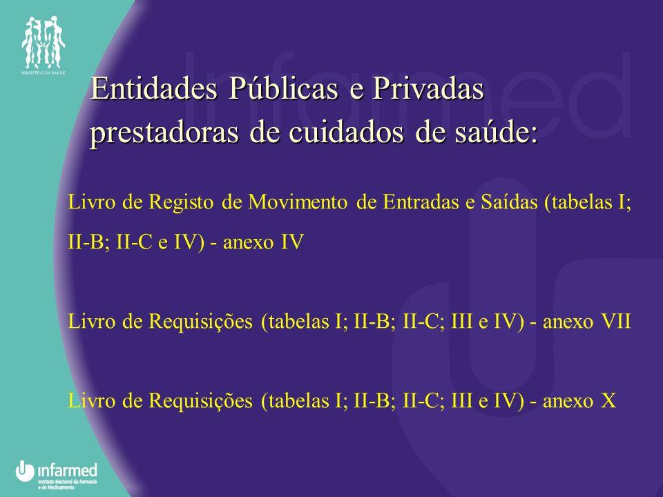 Farmácias de oficina: Livro de Registo de Receitas Médicas Especiais aviadas - anexo III Livro de Registo de Movimento de Entradas e Saídas - tabelas I; II-B; II-C e IV - anexo IV Livro de Requisições (tabelas I; II-B; II-C; III e IV) - anexo VII