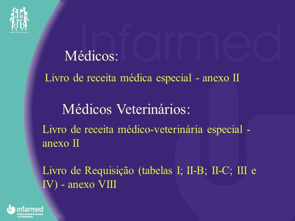 Médicos: Livro de receita médica especial - anexo II Médicos Veterinários: Livro de receita médico-veterinária especial - anexo II Livro de Requisição