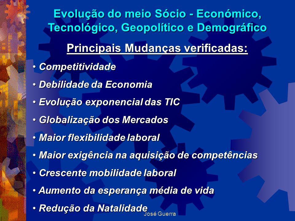 José Guerra Evolução do meio Sócio - Económico, Tecnológico, Geopolítico e Demográfico Principais Mudanças verificadas: Competitividade Competitividad