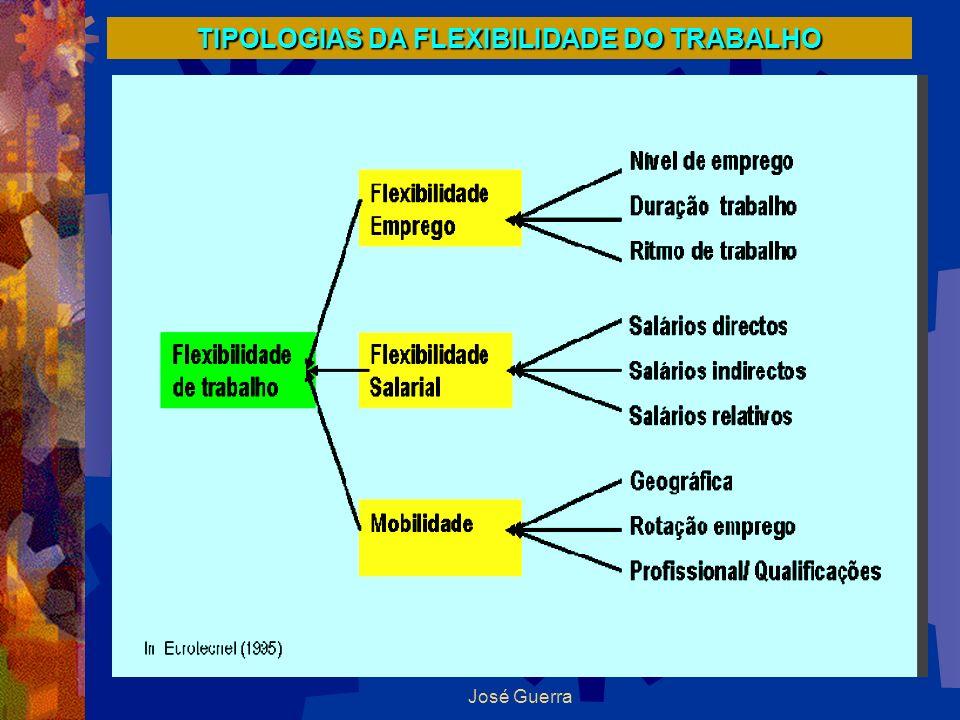 José Guerra TIPOLOGIAS DA FLEXIBILIDADE DO TRABALHO