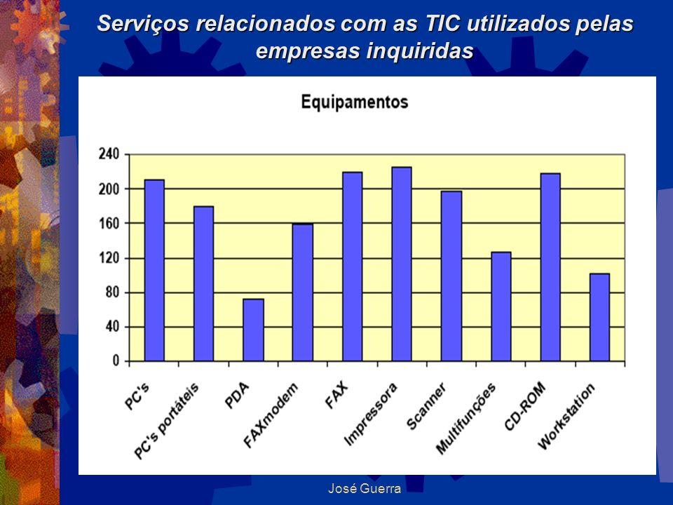 José Guerra Serviços relacionados com as TIC utilizados pelas empresas inquiridas