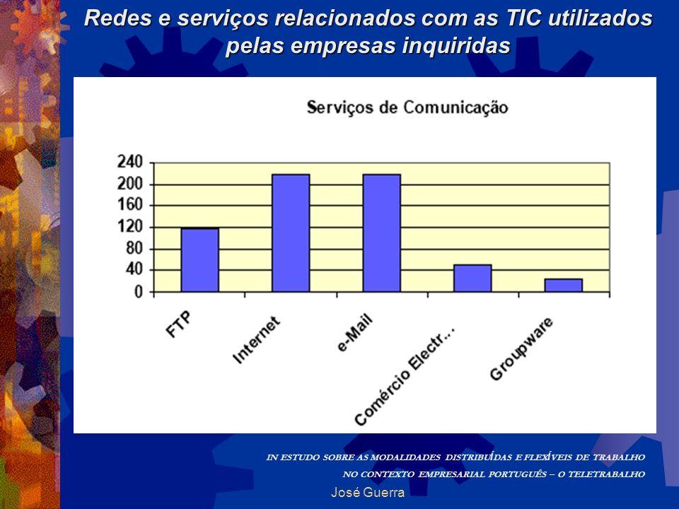 José Guerra Redes e serviços relacionados com as TIC utilizados pelas empresas inquiridas IN ESTUDO SOBRE AS MODALIDADES DISTRIBU Í DAS E FLEX Í VEIS