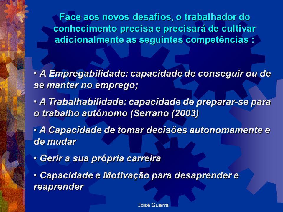 José Guerra Face aos novos desafios, o trabalhador do conhecimento precisa e precisará de cultivar adicionalmente as seguintes competências : A Empreg