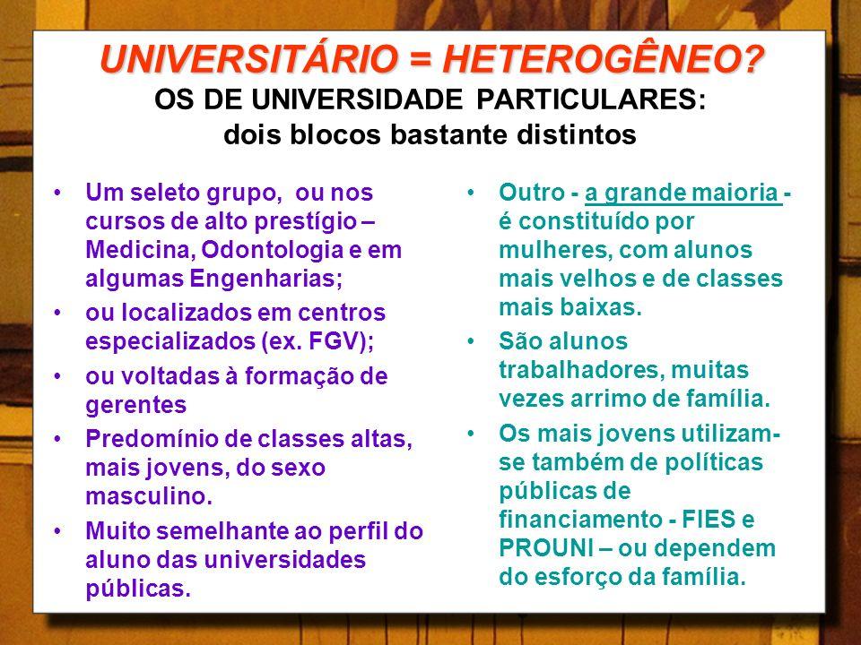 UNIVERSITÁRIO = HETEROGÊNEO? UNIVERSITÁRIO = HETEROGÊNEO? OS DE UNIVERSIDADE PARTICULARES: dois blocos bastante distintos Um seleto grupo, ou nos curs