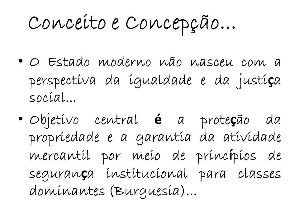 Conceito e Concepção... O Estado moderno não nasceu com a perspectiva da igualdade e da justi ç a social... Objetivo central é a prote ç ão da proprie