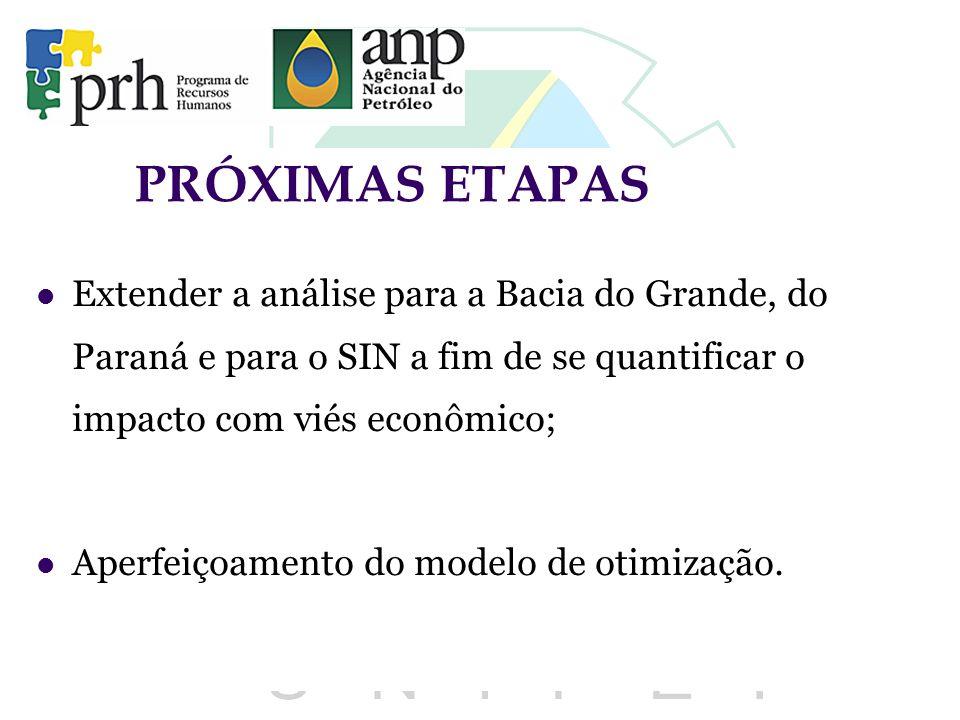 PRÓXIMAS ETAPAS Extender a análise para a Bacia do Grande, do Paraná e para o SIN a fim de se quantificar o impacto com viés econômico; Aperfeiçoament