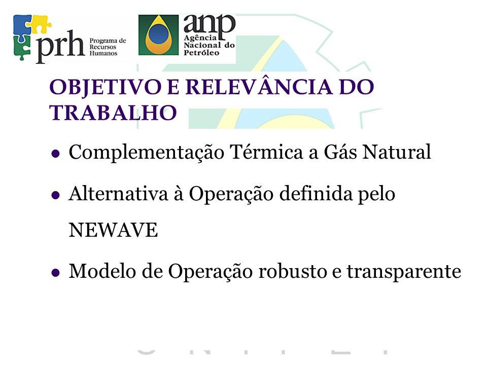 OBJETIVO E RELEVÂNCIA DO TRABALHO Complementação Térmica a Gás Natural Alternativa à Operação definida pelo NEWAVE Modelo de Operação robusto e transp