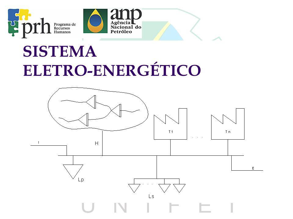 SISTEMA ELETRO-ENERGÉTICO