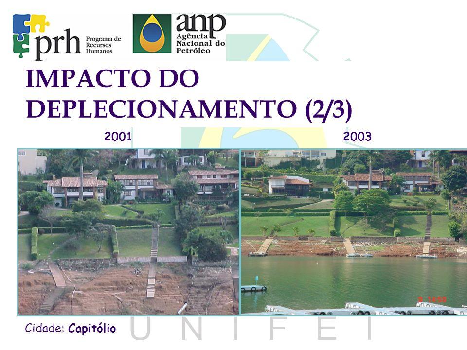 Cidade: Capitólio 20012003 IMPACTO DO DEPLECIONAMENTO (2/3)