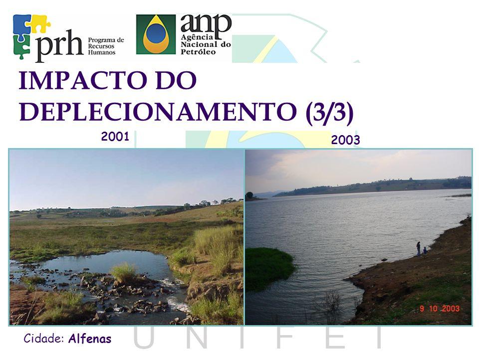 Cidade: Alfenas 2003 2001 IMPACTO DO DEPLECIONAMENTO (3/3)