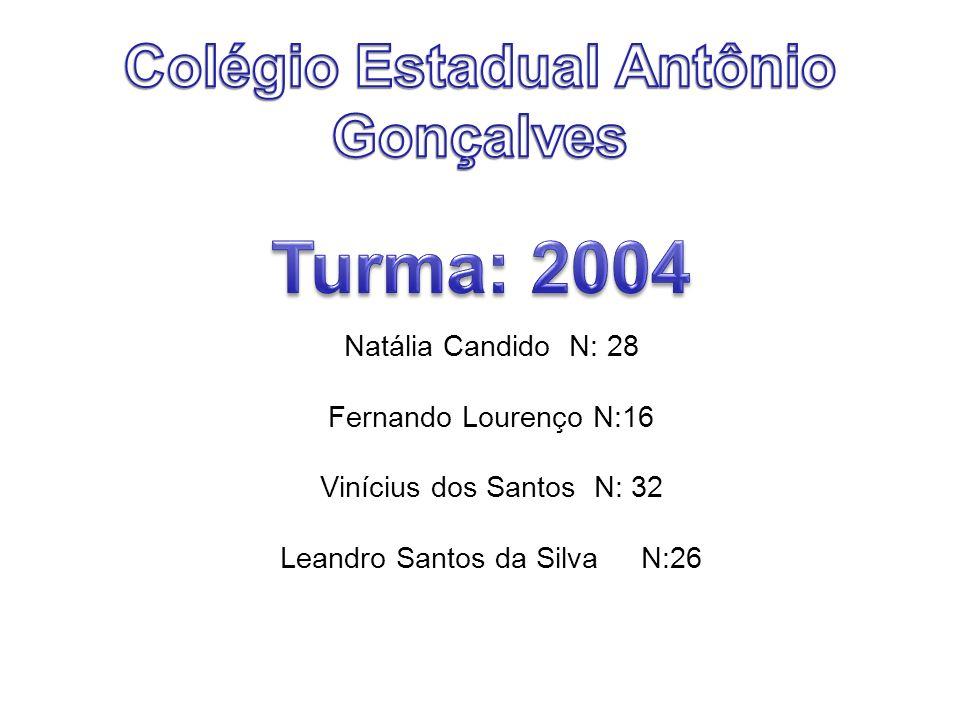 Natália Candido N: 28 Fernando Lourenço N:16 Vinícius dos Santos N: 32 Leandro Santos da Silva N:26
