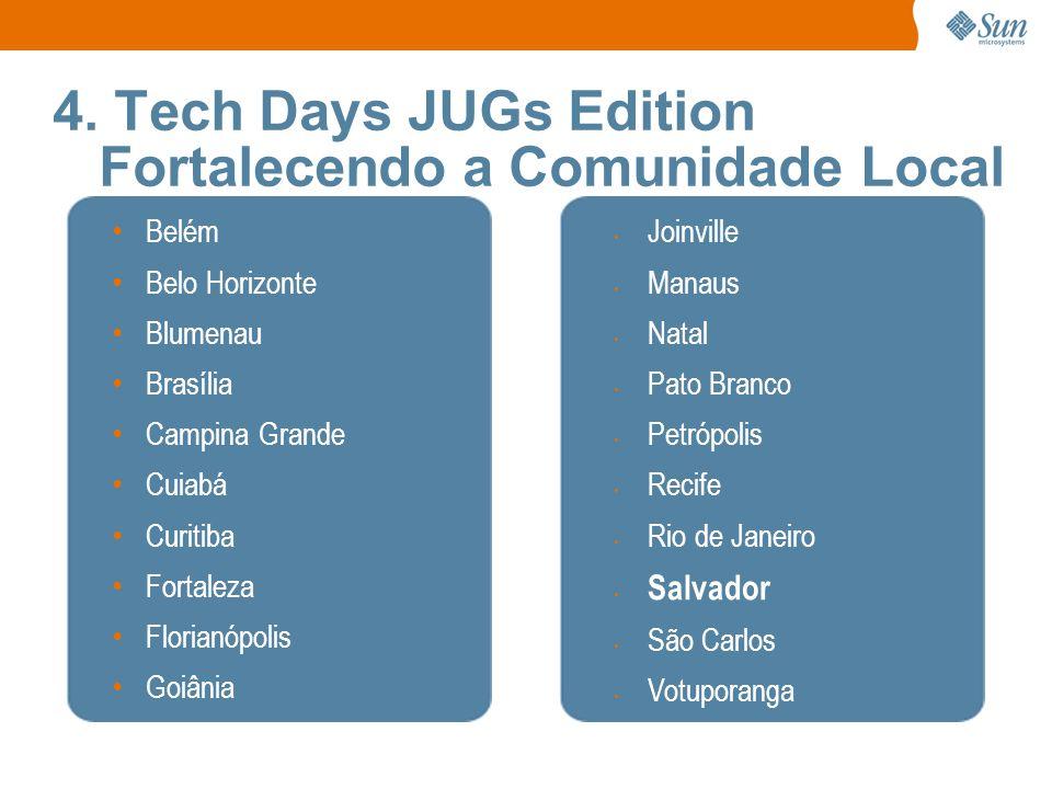 4. Tech Days JUGs Edition Fortalecendo a Comunidade Local Belém Belo Horizonte Blumenau Brasília Campina Grande Cuiabá Curitiba Fortaleza Florianópoli
