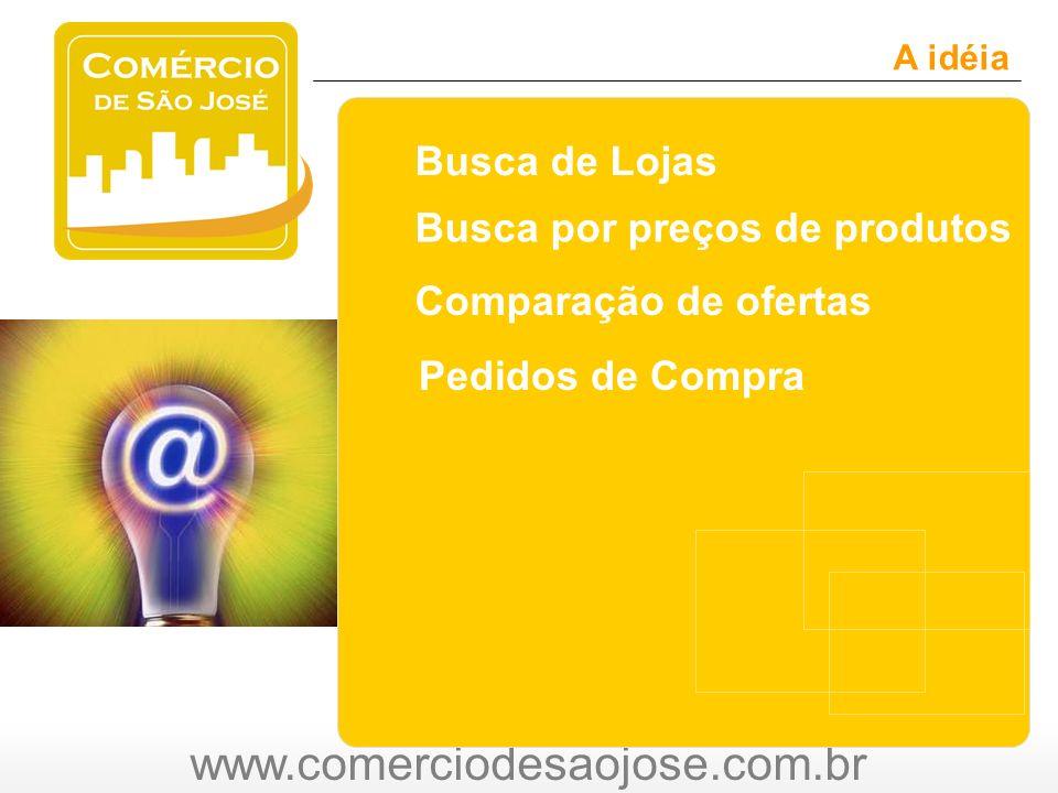 www.comerciodesaojose.com.br A idéia Busca de Lojas Busca por preços de produtos Comparação de ofertas Pedidos de Compra