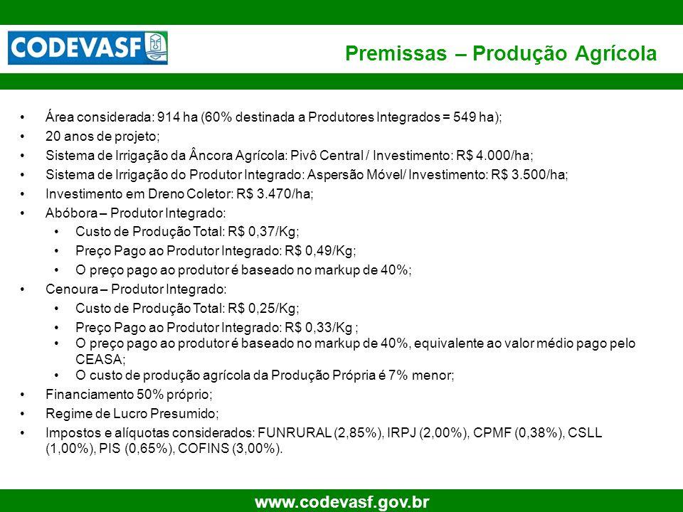 10 www.codevasf.gov.br Premissas – Produção Agrícola Área considerada: 914 ha (60% destinada a Produtores Integrados = 549 ha); 20 anos de projeto; Si