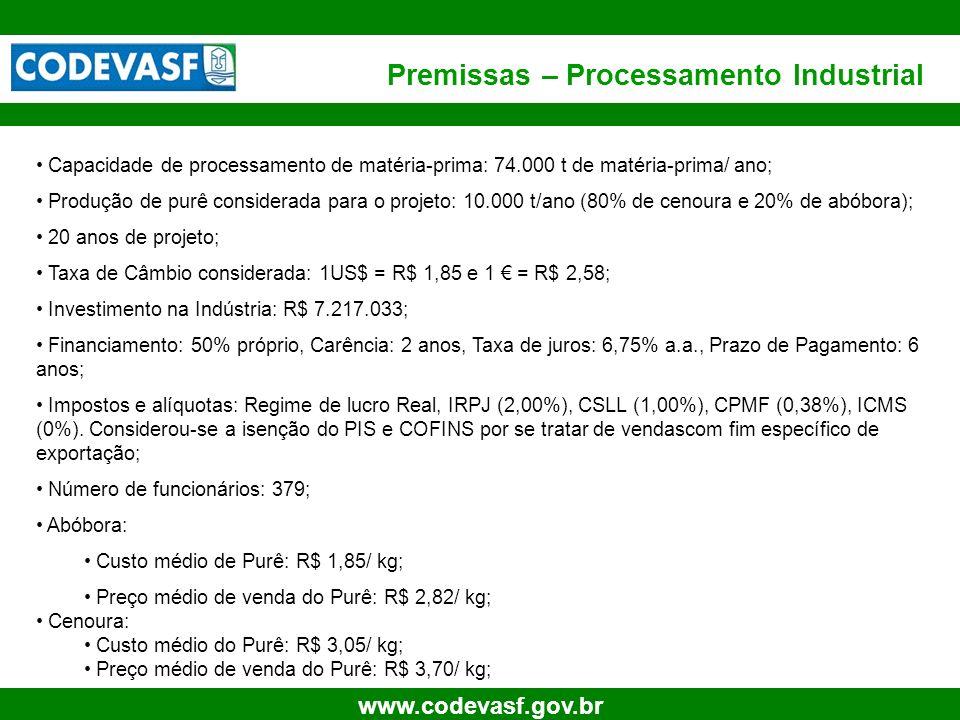 11 www.codevasf.gov.br Premissas – Processamento Industrial Capacidade de processamento de matéria-prima: 74.000 t de matéria-prima/ ano; Produção de