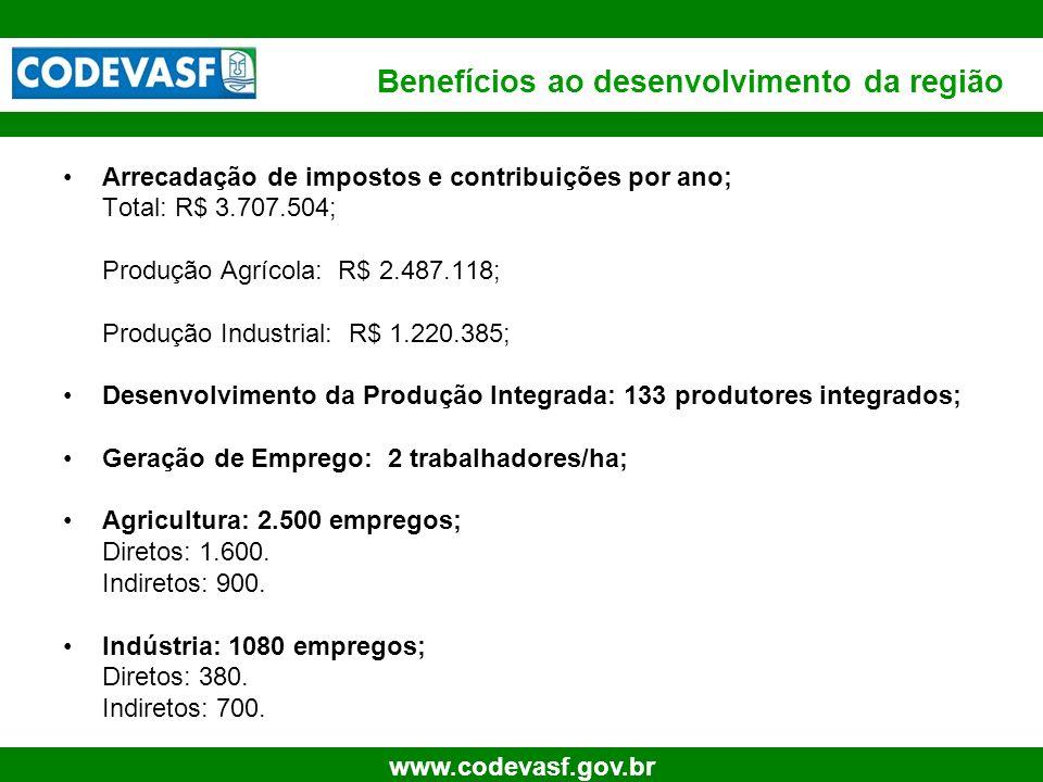 19 www.codevasf.gov.br Benefícios ao desenvolvimento da região Arrecadação de impostos e contribuições por ano; Total: R$ 3.707.504; Produção Agrícola