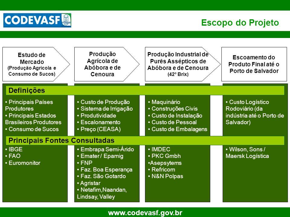 5 www.codevasf.gov.br Escopo do Projeto Produção Industrial de Purês Assépticos de Abóbora e de Cenoura (42º Brix) Produção Agrícola de Abóbora e de C