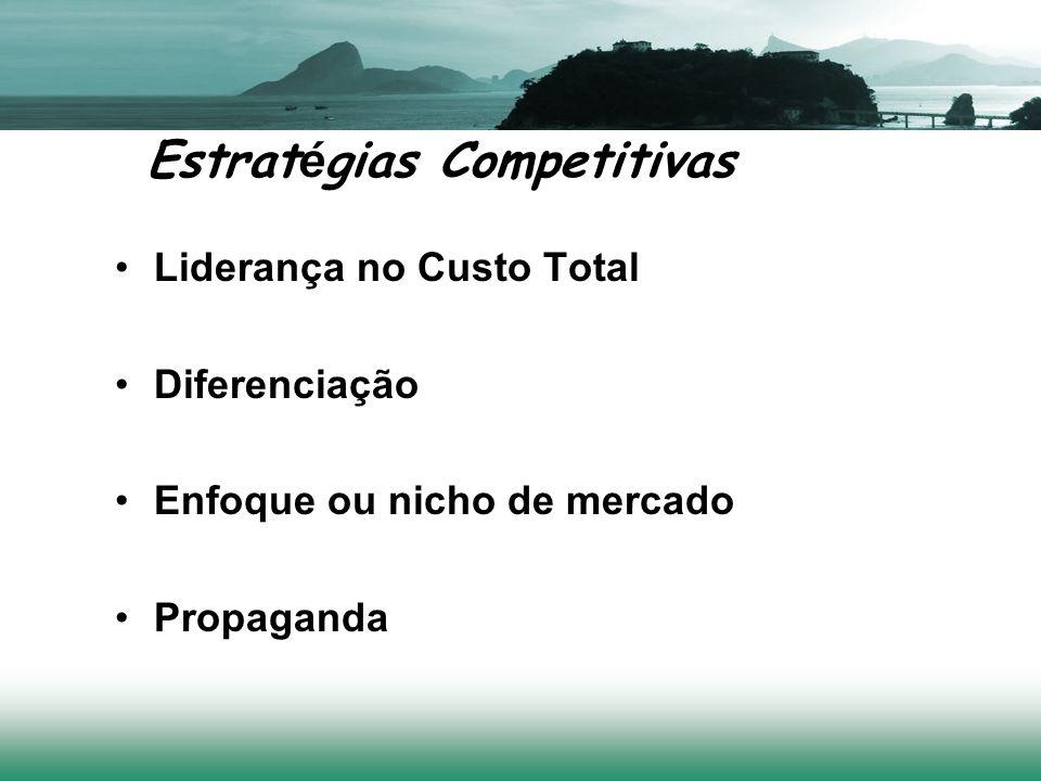 Estrat é gias Competitivas Liderança no Custo Total Diferenciação Enfoque ou nicho de mercado Propaganda
