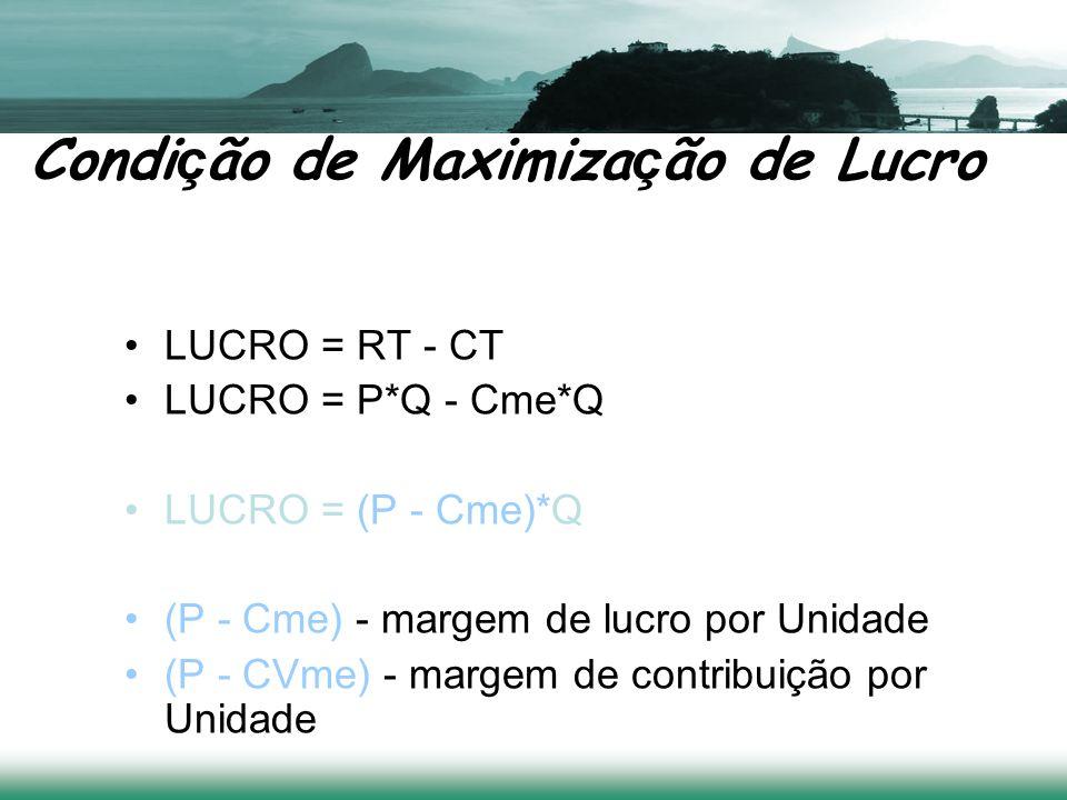 Condi ç ão de Maximiza ç ão de Lucro LUCRO = RT - CT LUCRO = P*Q - Cme*Q LUCRO = (P - Cme)*Q (P - Cme) - margem de lucro por Unidade (P - CVme) - margem de contribuição por Unidade