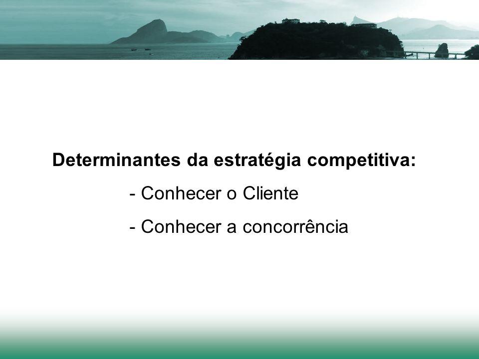 Determinantes da estratégia competitiva: - Conhecer o Cliente - Conhecer a concorrência João Evangelista