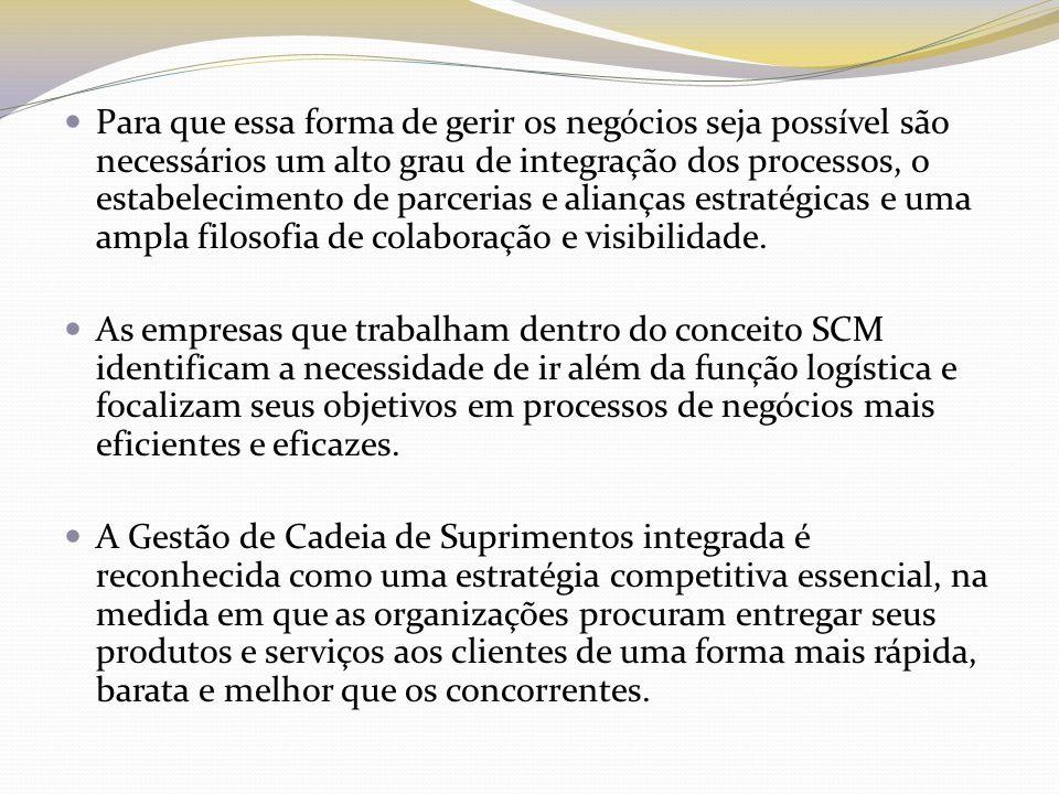 Para que essa forma de gerir os negócios seja possível são necessários um alto grau de integração dos processos, o estabelecimento de parcerias e alia