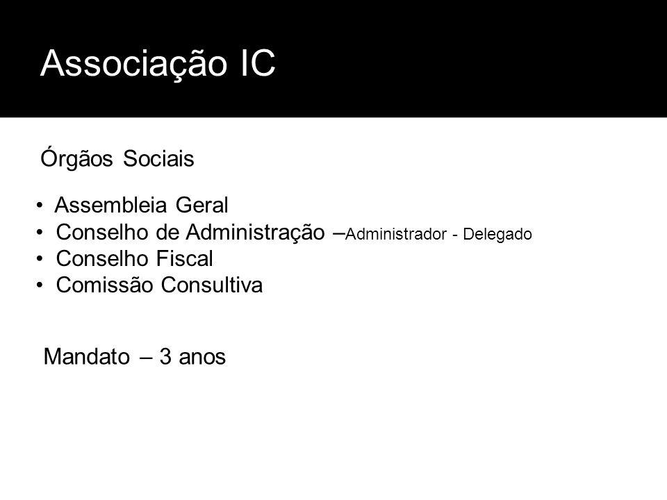 Associação IC Órgãos Sociais Assembleia Geral Conselho de Administração – Administrador - Delegado Conselho Fiscal Comissão Consultiva Mandato – 3 ano