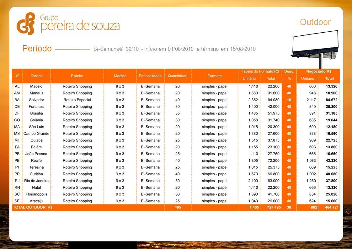 Outdoor Período Bi-Semana® 32/10 - início em 01/08/2010 e término em 15/08/2010