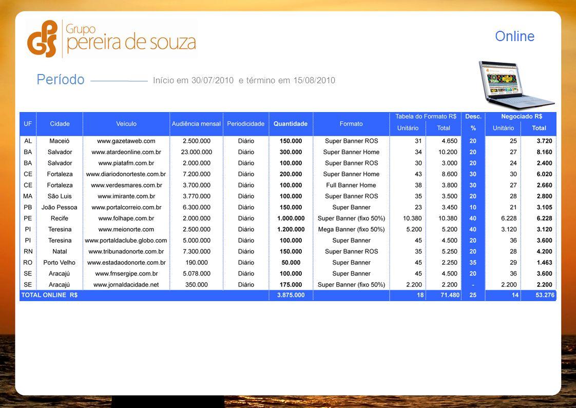 Online Período Início em 30/07/2010 e término em 15/08/2010