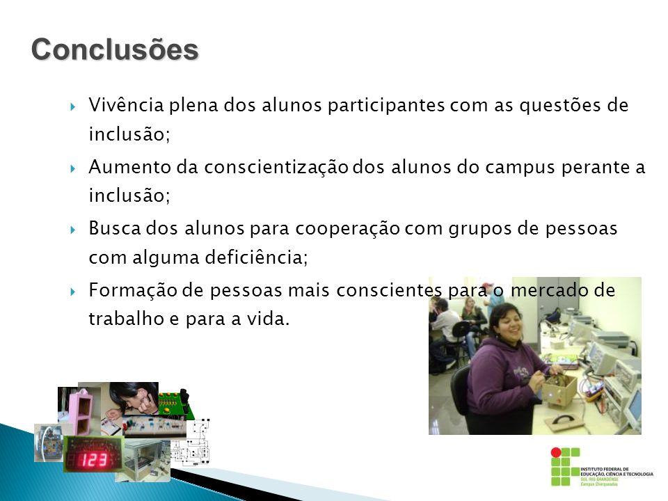 Conclusões Vivência plena dos alunos participantes com as questões de inclusão; Aumento da conscientização dos alunos do campus perante a inclusão; Bu