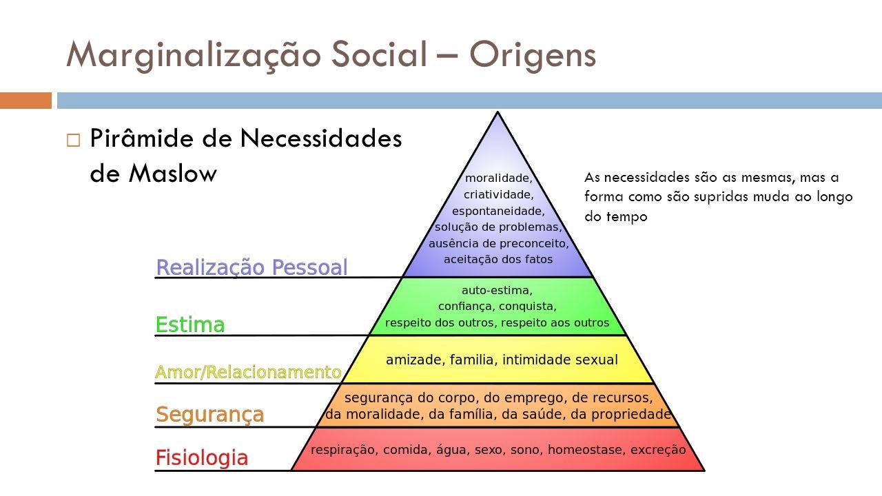 Marginalização Social – Origens Pirâmide de Necessidades de Maslow As necessidades são as mesmas, mas a forma como são supridas muda ao longo do tempo